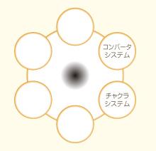 column_main_001_10